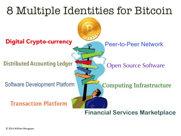 Bitcoin Identities