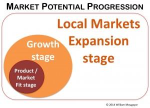 Pic-Markets